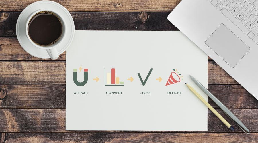 Inbound Marketing Fill Your Senior Living Community